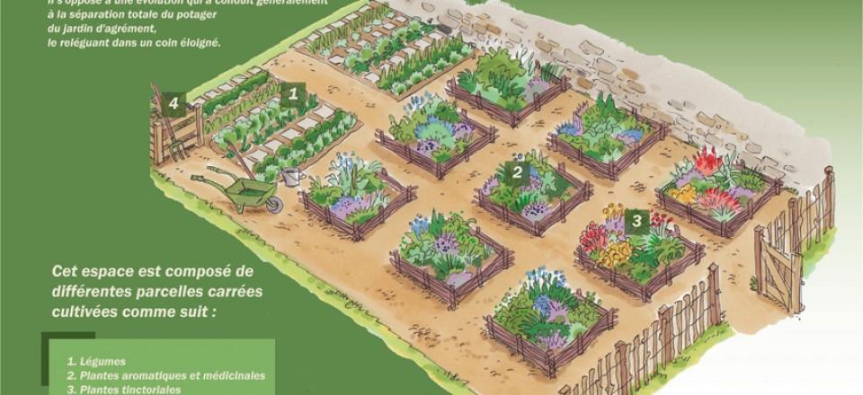 Jardins solidaires GAL