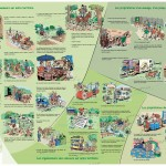 Charte equestre